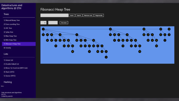 Trees: Fibonacci Heap Tree