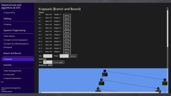 Branch and Bound: Knapsack